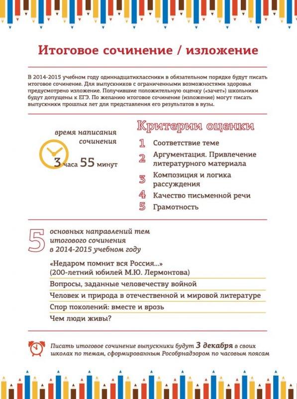 Инфографика от Рособрнадзора